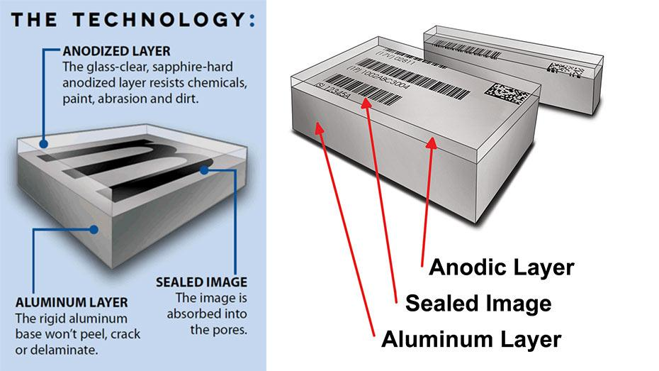 how metalphoto technology works