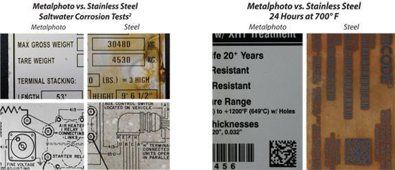 Saltwater Corrosion and Extreme Heat Tests